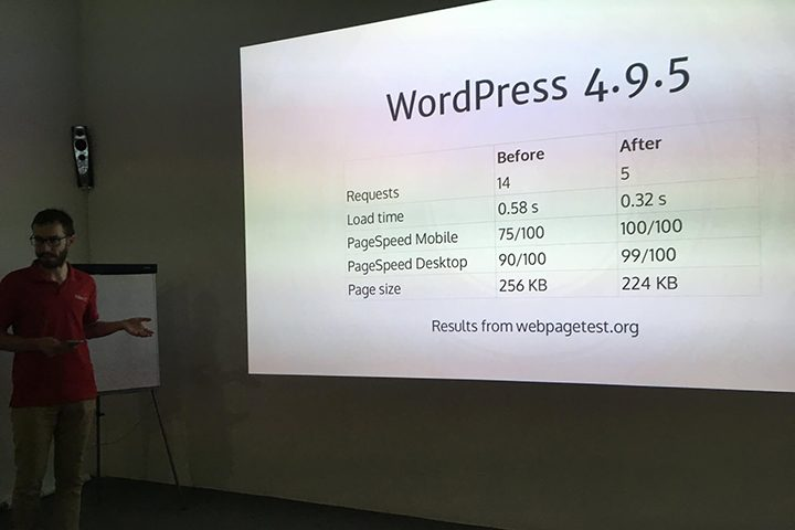WordPress meetup 2018 PhastPress 2